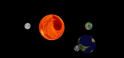 Inner Solar System (OpenGL + SDL)